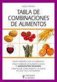 TABLA DE COMBINACION DE ALIMENTOS - 9788425514166 - SONJA CARLSSON
