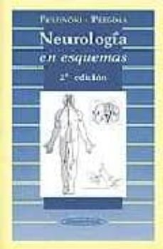 Geekmag.es Neurologia En Esquemas Image